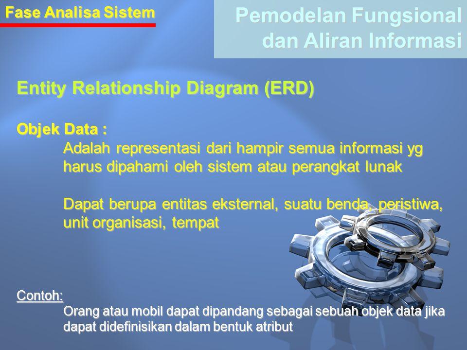 Fase Analisa Sistem Pemodelan Fungsional dan Aliran Informasi Entity Relationship Diagram (ERD) Objek Data : Adalah representasi dari hampir semua inf