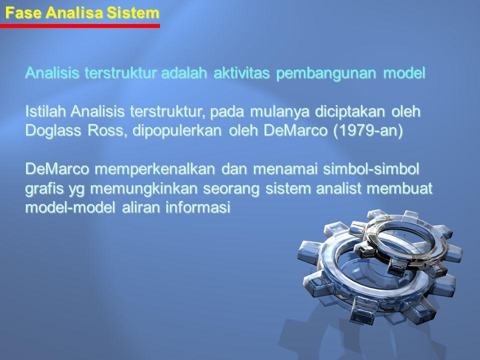 Analisis terstruktur adalah aktivitas pembangunan model Istilah Analisis terstruktur, pada mulanya diciptakan oleh Doglass Ross, dipopulerkan oleh DeMarco (1979-an) DeMarco memperkenalkan dan menamai simbol-simbol grafis yg memungkinkan seorang sistem analist membuat model-model aliran informasi Fase Analisa Sistem
