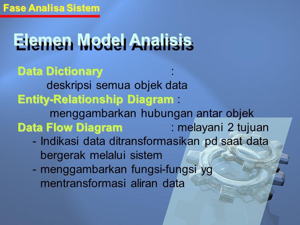 Elemen Model Analisis Fase Analisa Sistem Data Dictionary Data Dictionary : deskripsi semua objek data Entity-Relationship Diagram Entity-Relationship