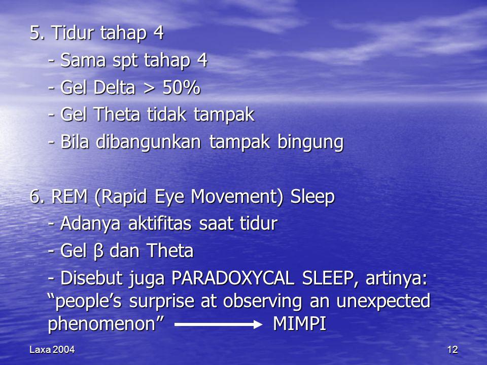 Laxa 200412 5. Tidur tahap 4 - Sama spt tahap 4 - Gel Delta > 50% - Gel Theta tidak tampak - Bila dibangunkan tampak bingung 6. REM (Rapid Eye Movemen