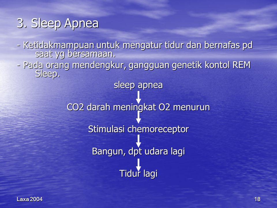 Laxa 200418 3. Sleep Apnea - Ketidakmampuan untuk mengatur tidur dan bernafas pd saat yg bersamaan. - Pada orang mendengkur, gangguan genetik kontol R