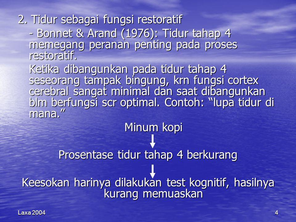 Laxa 20044 2. Tidur sebagai fungsi restoratif - Bonnet & Arand (1976): Tidur tahap 4 memegang peranan penting pada proses restoratif. Ketika dibangunk