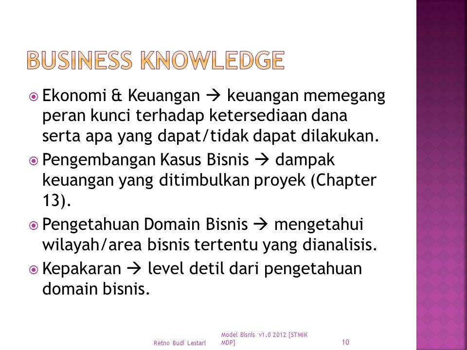  Ekonomi & Keuangan  keuangan memegang peran kunci terhadap ketersediaan dana serta apa yang dapat/tidak dapat dilakukan.  Pengembangan Kasus Bisni