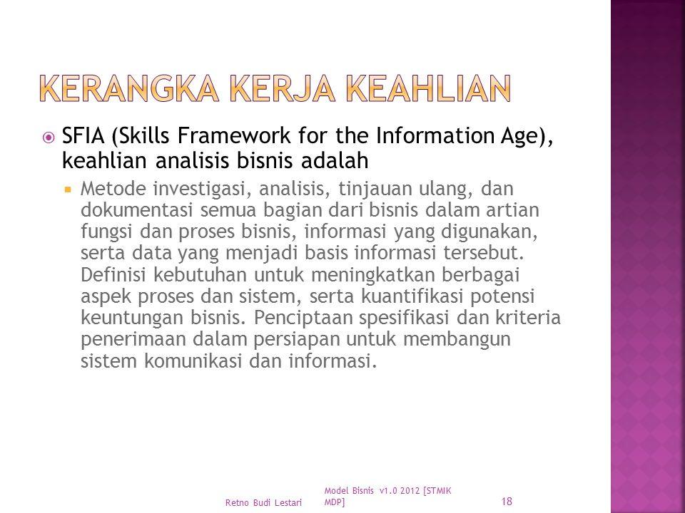  SFIA (Skills Framework for the Information Age), keahlian analisis bisnis adalah  Metode investigasi, analisis, tinjauan ulang, dan dokumentasi sem