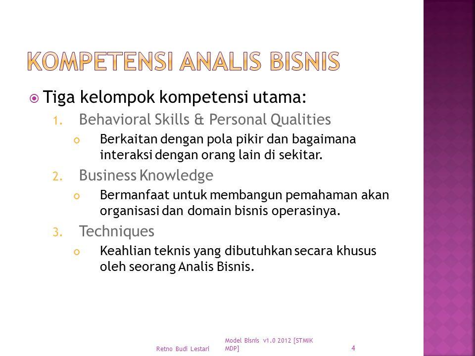  Tiga kelompok kompetensi utama: 1. Behavioral Skills & Personal Qualities Berkaitan dengan pola pikir dan bagaimana interaksi dengan orang lain di s