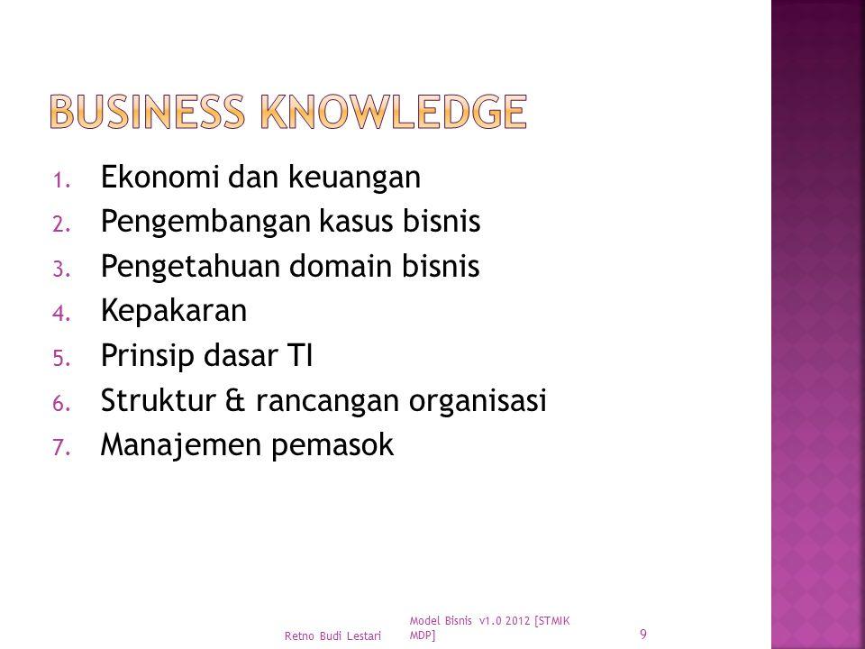 1. Ekonomi dan keuangan 2. Pengembangan kasus bisnis 3. Pengetahuan domain bisnis 4. Kepakaran 5. Prinsip dasar TI 6. Struktur & rancangan organisasi