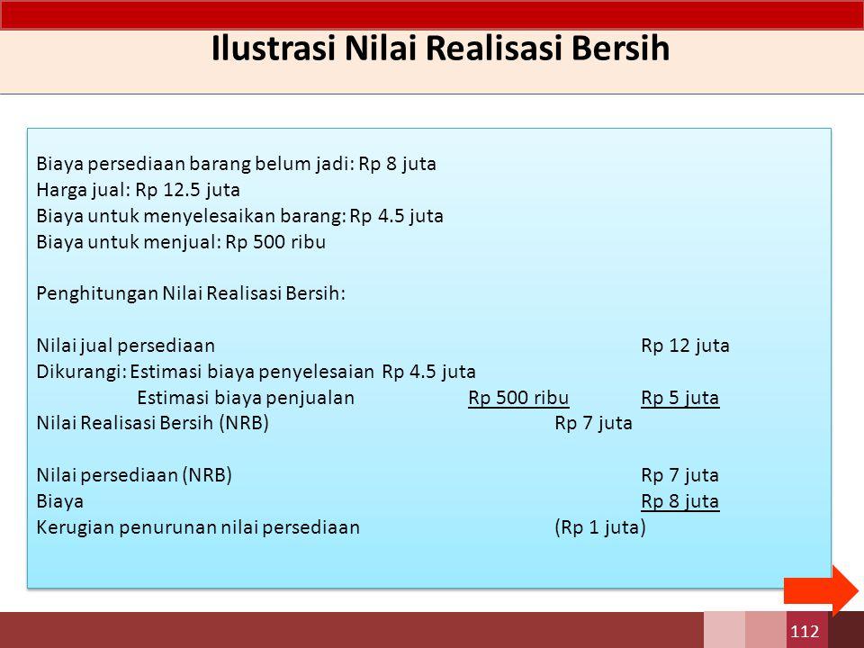 Ilustrasi Nilai Realisasi Bersih Biaya persediaan barang belum jadi: Rp 8 juta Harga jual: Rp 12.5 juta Biaya untuk menyelesaikan barang: Rp 4.5 juta