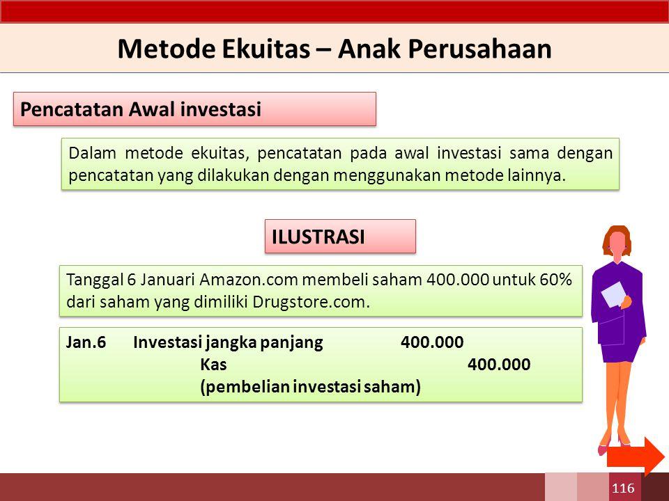 Metode Ekuitas – Anak Perusahaan Pencatatan Awal investasi Dalam metode ekuitas, pencatatan pada awal investasi sama dengan pencatatan yang dilakukan