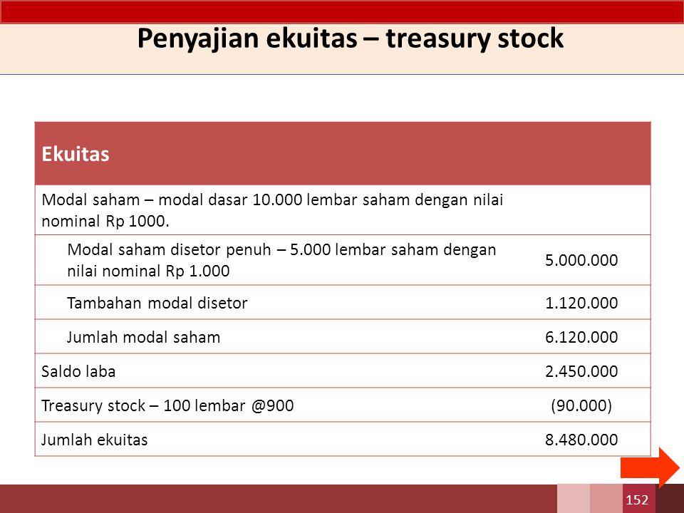Penyajian ekuitas – treasury stock Ekuitas Modal saham – modal dasar 10.000 lembar saham dengan nilai nominal Rp 1000. Modal saham disetor penuh – 5.0