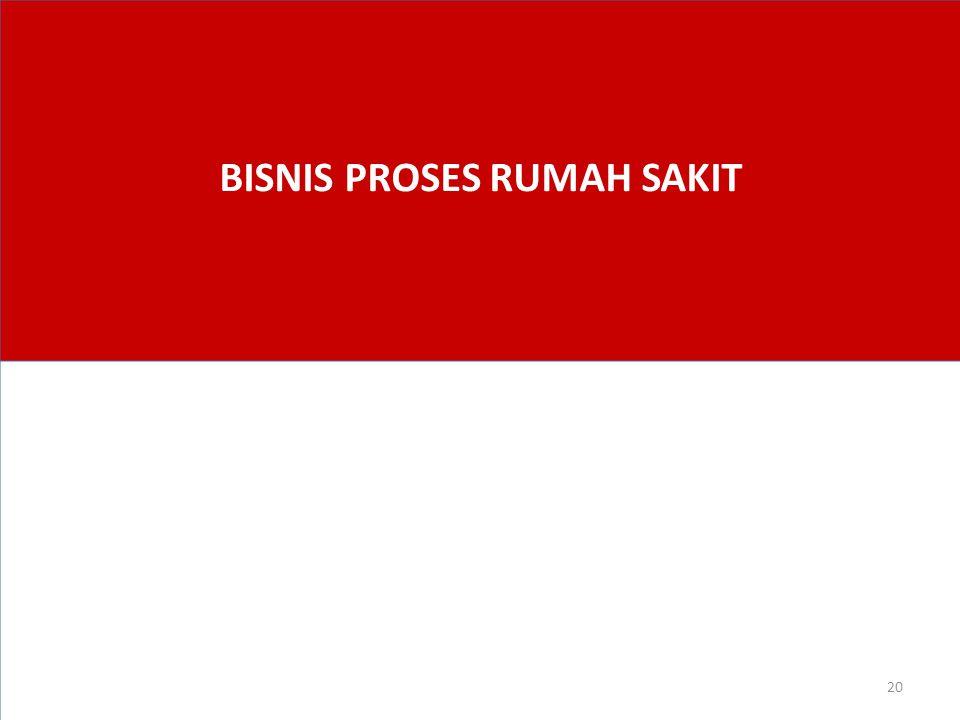 BISNIS PROSES RUMAH SAKIT 20