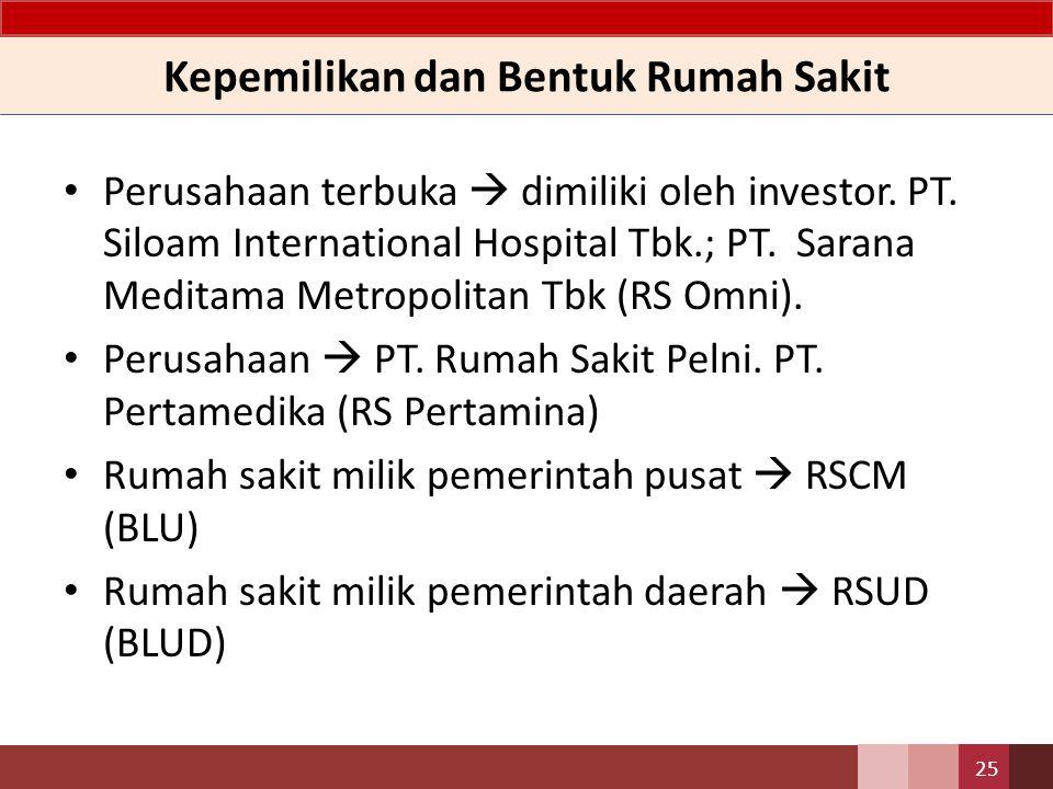 Kepemilikan dan Bentuk Rumah Sakit Perusahaan terbuka  dimiliki oleh investor. PT. Siloam International Hospital Tbk.; PT. Sarana Meditama Metropolit