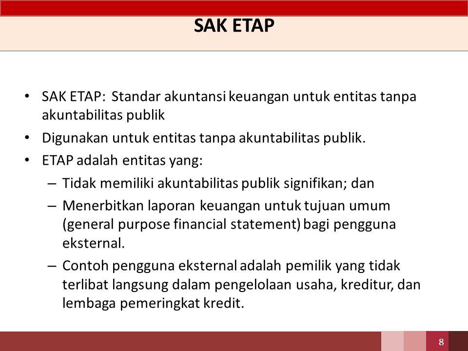 SAK ETAP SAK ETAP: Standar akuntansi keuangan untuk entitas tanpa akuntabilitas publik Digunakan untuk entitas tanpa akuntabilitas publik. ETAP adalah