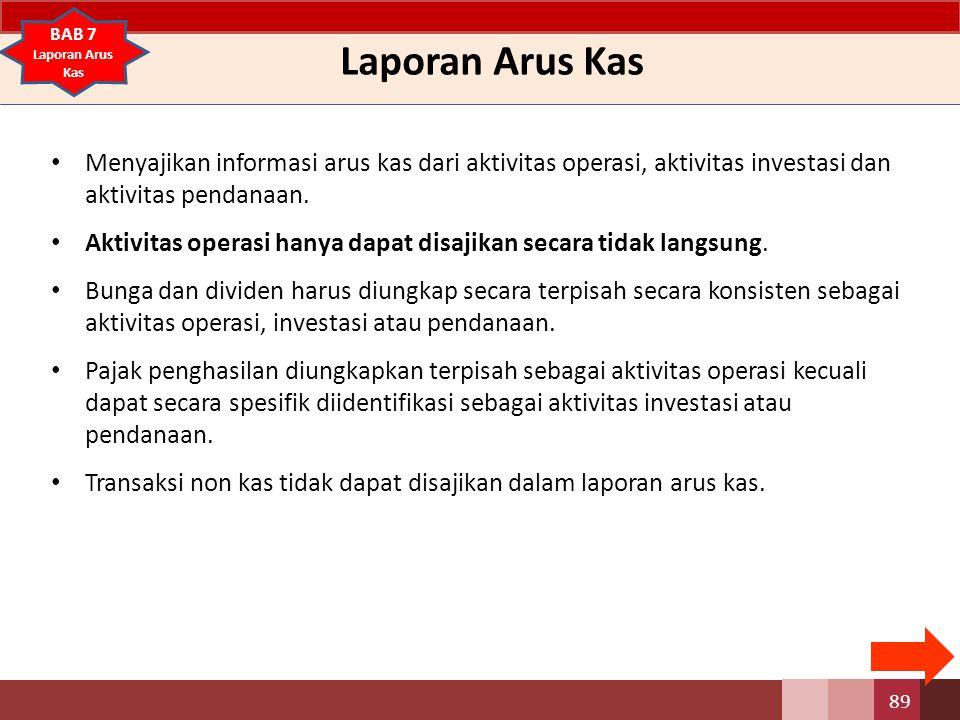 Laporan Arus Kas Menyajikan informasi arus kas dari aktivitas operasi, aktivitas investasi dan aktivitas pendanaan. Aktivitas operasi hanya dapat disa