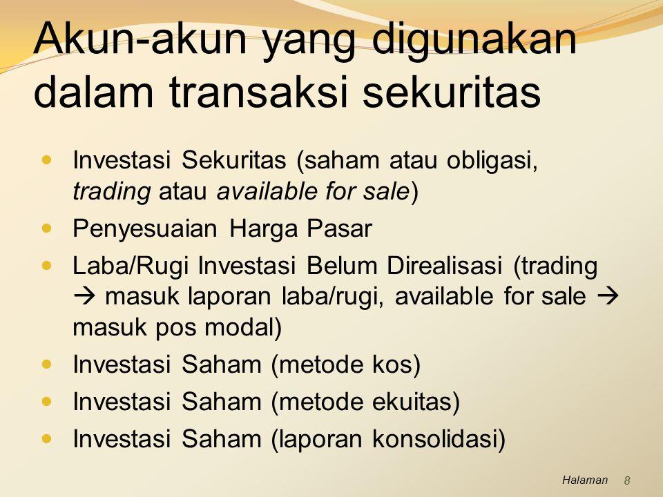 Halaman Investasi Sementara: Kesalahan penentuan kos investasi Kesalahan perhitungan laba-rugi penjualan investasi.