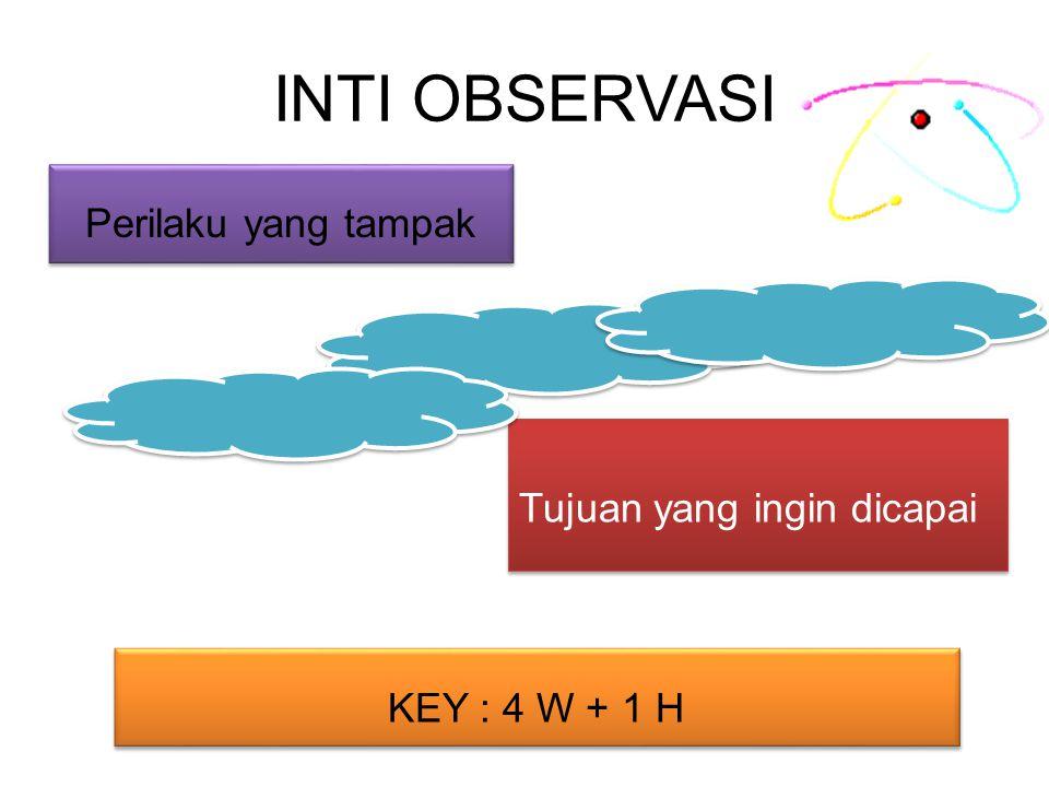 INTI OBSERVASI Perilaku yang tampak Tujuan yang ingin dicapai KEY : 4 W + 1 H