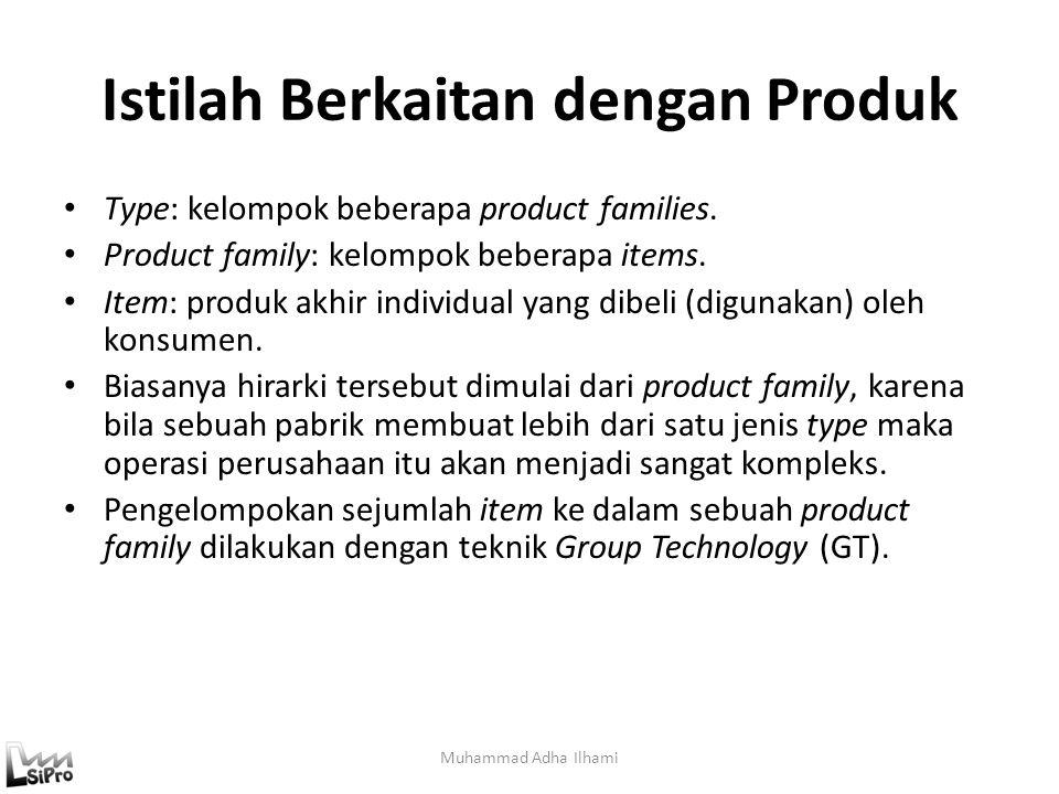 Istilah Berkaitan dengan Produk Muhammad Adha Ilhami Type: kelompok beberapa product families. Product family: kelompok beberapa items. Item: produk a
