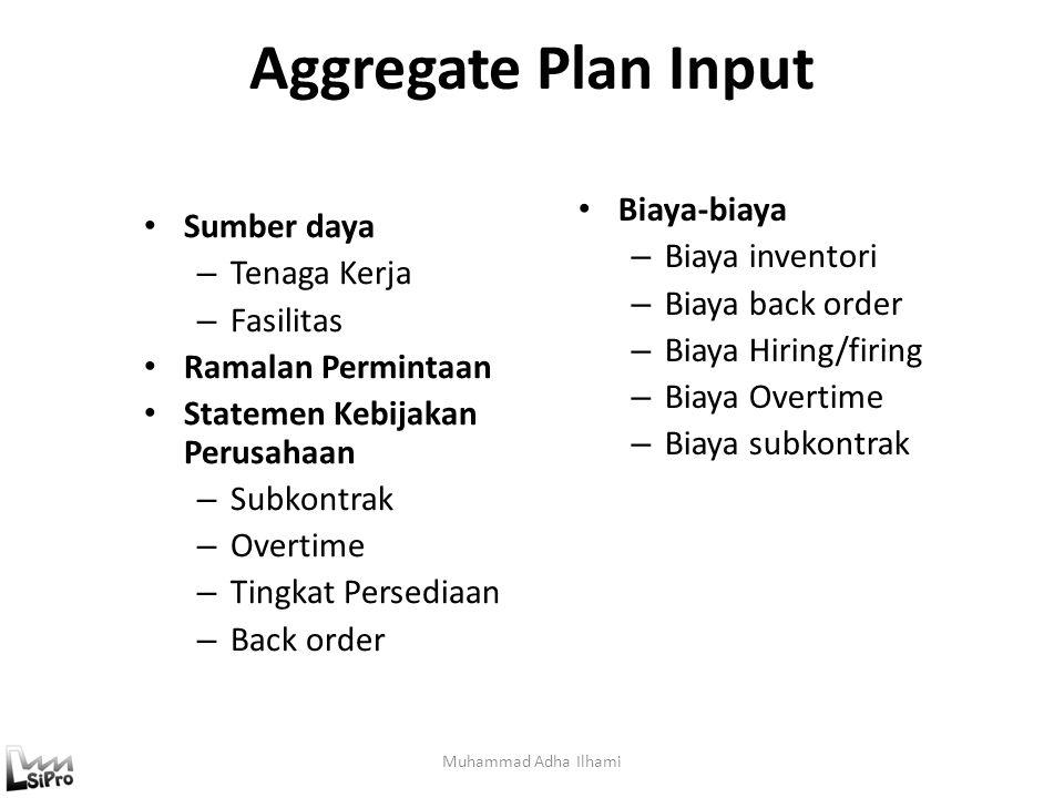 Aggregate Plan Input Muhammad Adha Ilhami Sumber daya – Tenaga Kerja – Fasilitas Ramalan Permintaan Statemen Kebijakan Perusahaan – Subkontrak – Overt