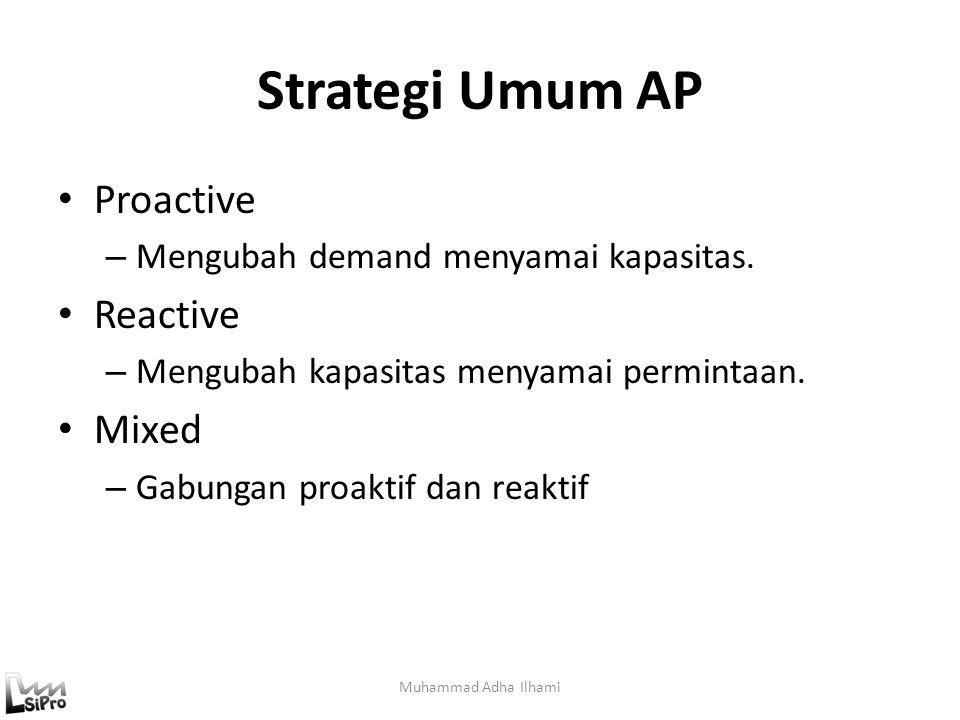 Strategi Umum AP Muhammad Adha Ilhami Proactive – Mengubah demand menyamai kapasitas. Reactive – Mengubah kapasitas menyamai permintaan. Mixed – Gabun