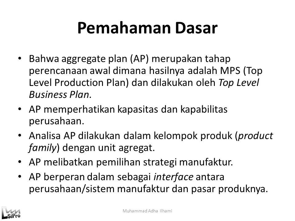 Pemahaman Dasar Bahwa aggregate plan (AP) merupakan tahap perencanaan awal dimana hasilnya adalah MPS (Top Level Production Plan) dan dilakukan oleh T