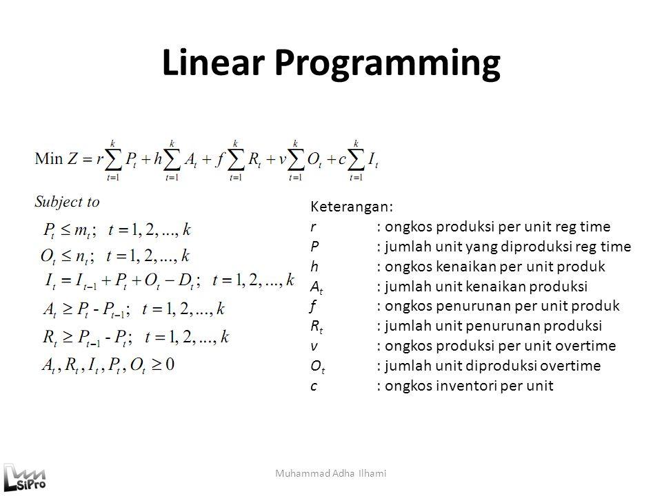 Linear Programming Muhammad Adha Ilhami Keterangan: r : ongkos produksi per unit reg time P: jumlah unit yang diproduksi reg time h: ongkos kenaikan p