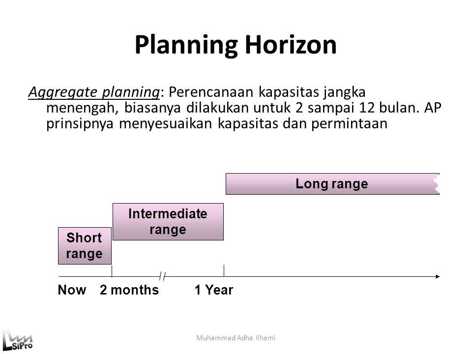 Planning Horizon Muhammad Adha Ilhami Aggregate planning: Perencanaan kapasitas jangka menengah, biasanya dilakukan untuk 2 sampai 12 bulan. AP prinsi