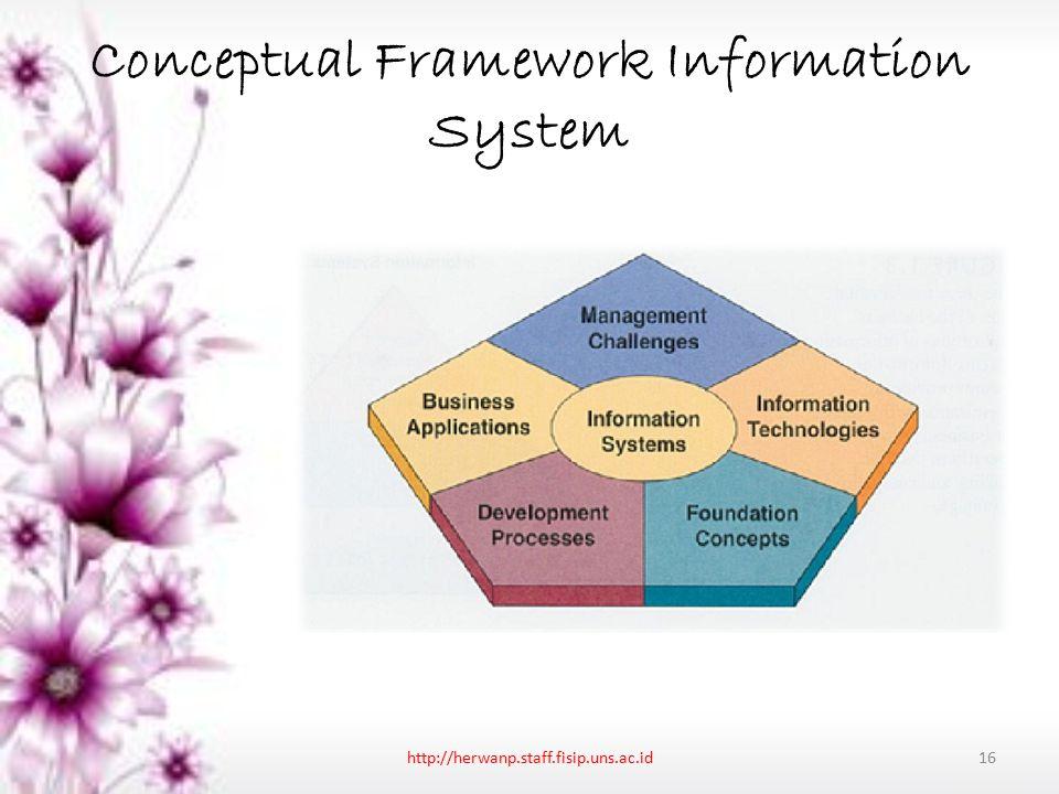 Conceptual Framework Information System http://herwanp.staff.fisip.uns.ac.id16
