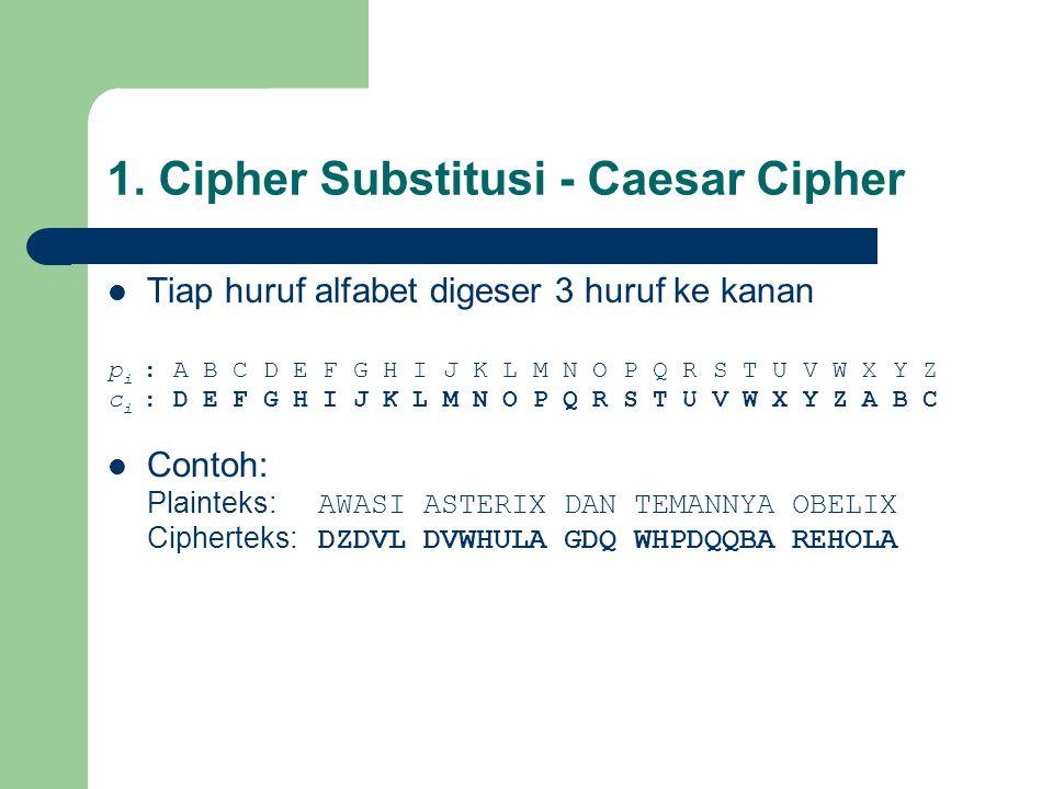 1. Cipher Substitusi - Caesar Cipher Tiap huruf alfabet digeser 3 huruf ke kanan p i : A B C D E F G H I J K L M N O P Q R S T U V W X Y Z c i : D E F