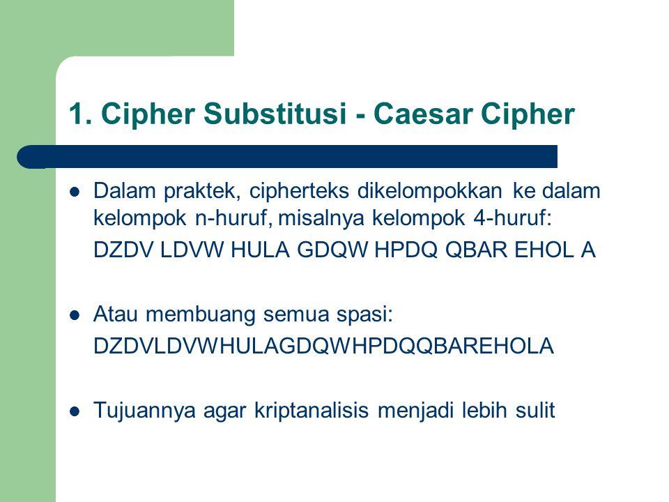 1. Cipher Substitusi - Caesar Cipher Dalam praktek, cipherteks dikelompokkan ke dalam kelompok n-huruf, misalnya kelompok 4-huruf: DZDV LDVW HULA GDQW