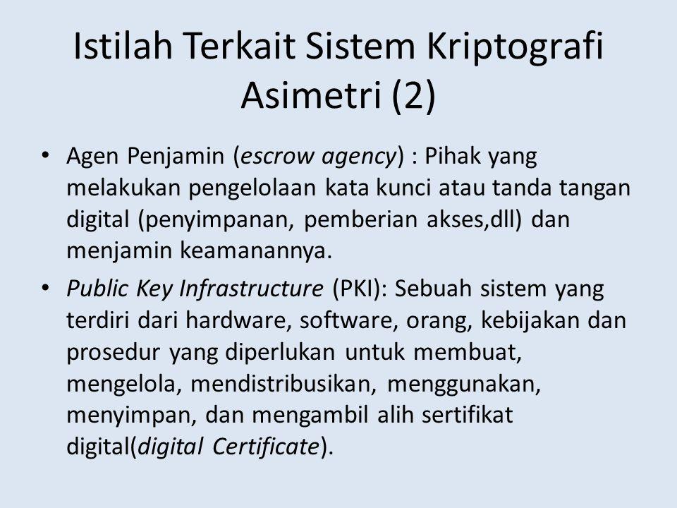 Istilah Terkait Sistem Kriptografi Asimetri (2) Agen Penjamin (escrow agency) : Pihak yang melakukan pengelolaan kata kunci atau tanda tangan digital