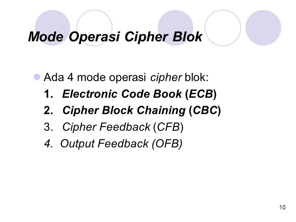 10 Mode Operasi Cipher Blok Ada 4 mode operasi cipher blok: 1. Electronic Code Book (ECB) 2. Cipher Block Chaining (CBC) 3. Cipher Feedback (CFB) 4. O