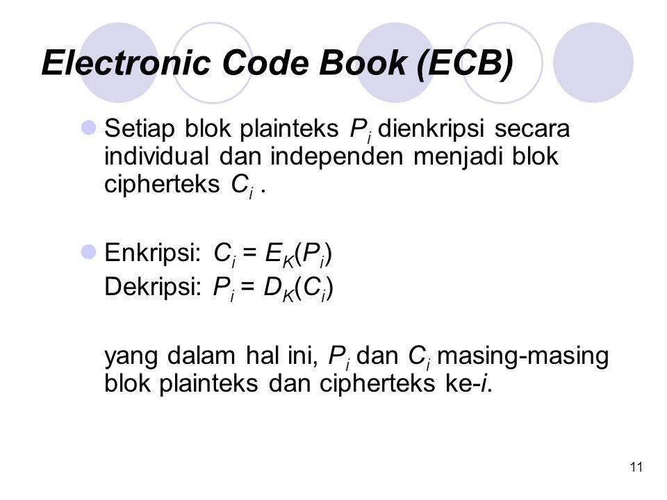 11 Electronic Code Book (ECB) Setiap blok plainteks P i dienkripsi secara individual dan independen menjadi blok cipherteks C i. Enkripsi: C i = E K (