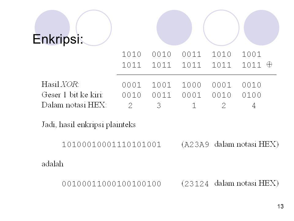 13 Enkripsi: