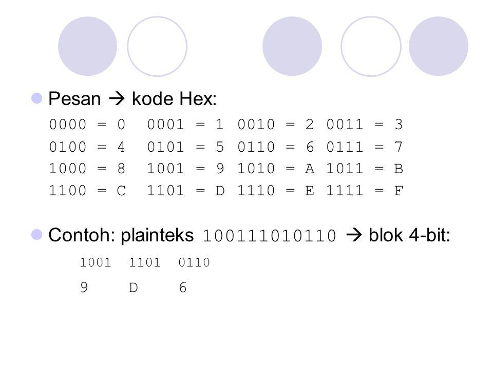 Pesan  kode Hex: 0000 = 0 0001 = 1 0010 = 20011 = 3 0100 = 4 0101 = 5 0110 = 60111 = 7 1000 = 8 1001 = 9 1010 = A1011 = B 1100 = C 1101 = D 1110 = E1111 = F Contoh: plainteks 100111010110  blok 4-bit: 1001 1101 0110 9 D 6