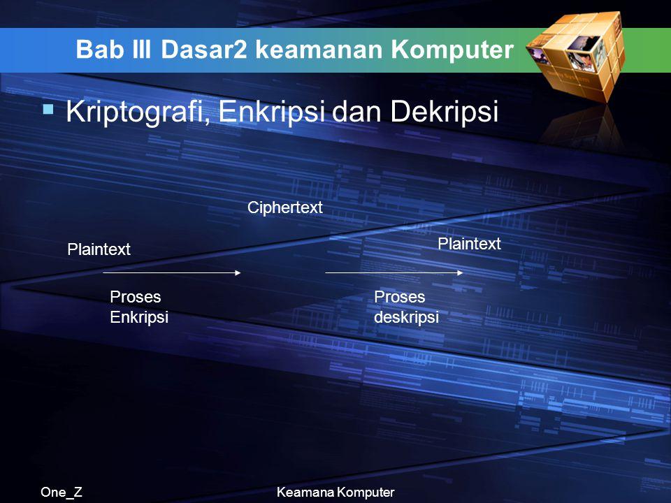 One_ZKeamana Komputer Bab III Dasar2 keamanan Komputer  Kriptografi, Enkripsi dan Dekripsi Plaintext Ciphertext Proses Enkripsi Proses deskripsi