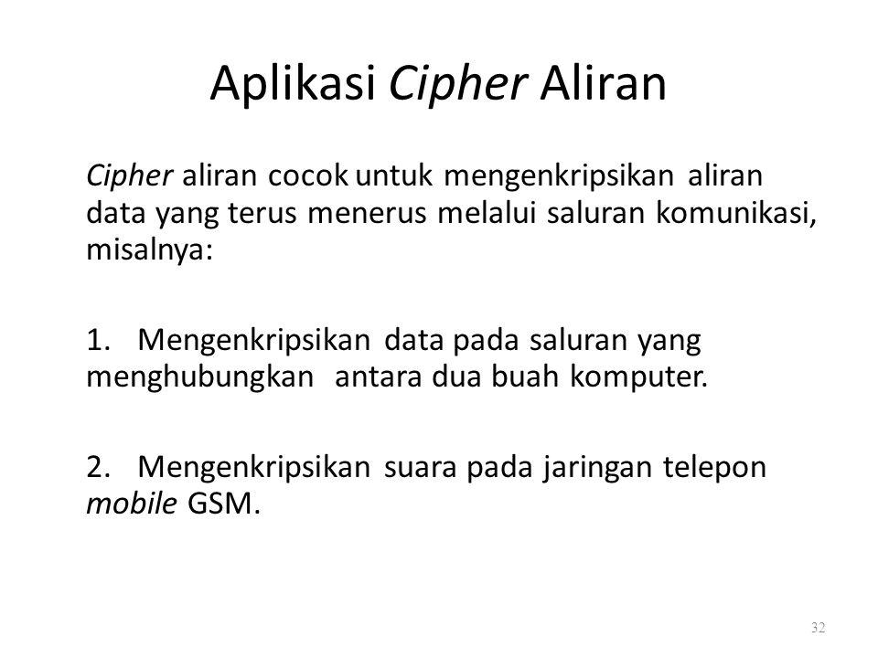Aplikasi Cipher Aliran Cipher aliran cocok untuk mengenkripsikan aliran data yang terus menerus melalui saluran komunikasi, misalnya: 1. Mengenkripsik