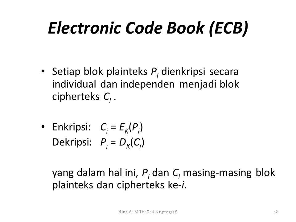 Electronic Code Book (ECB) Setiap blok plainteks P i dienkripsi secara individual dan independen menjadi blok cipherteks C i. Enkripsi: C i = E K (P i