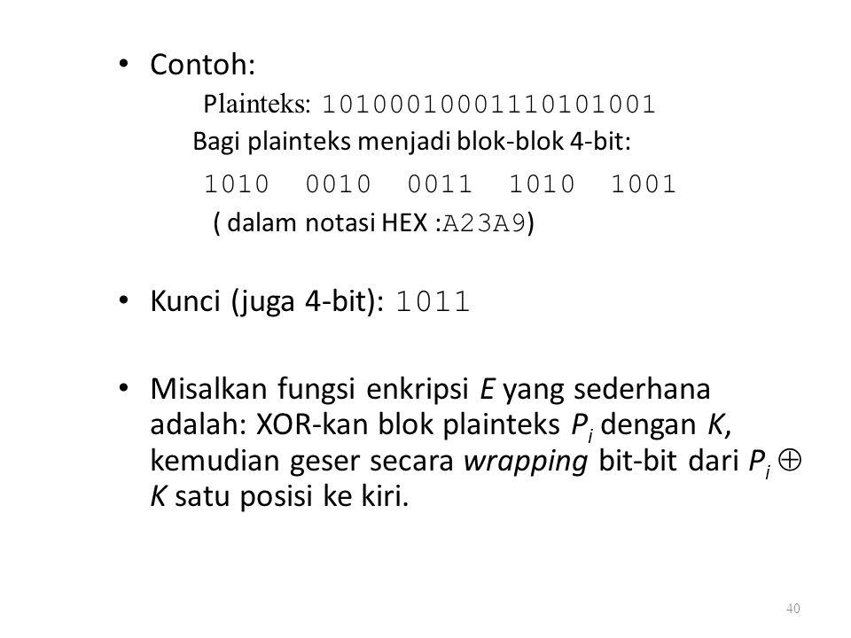 Contoh: P lainteks: 10100010001110101001 Bagi plainteks menjadi blok-blok 4-bit: 1010 0010 0011 1010 1001 ( dalam notasi HEX : A23A9 ) Kunci (juga 4-b