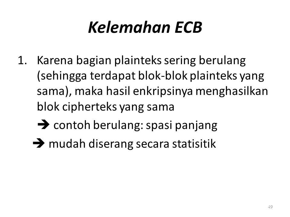 Kelemahan ECB 1.Karena bagian plainteks sering berulang (sehingga terdapat blok-blok plainteks yang sama), maka hasil enkripsinya menghasilkan blok ci