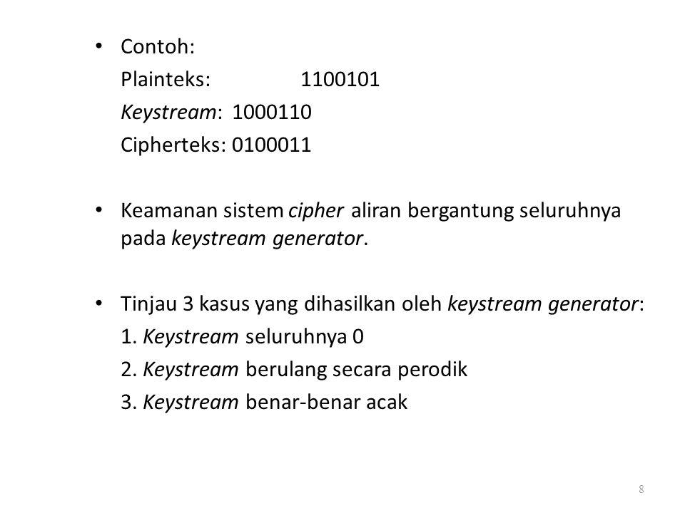 Contoh: Plainteks: 1100101 Keystream:1000110 Cipherteks:0100011 Keamanan sistem cipher aliran bergantung seluruhnya pada keystream generator. Tinjau 3