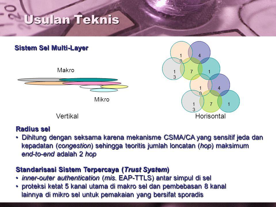 Usulan Teknis 1 4 7 1010 1313 1 4 7 1010 1313 Sistem Sel Multi-Layer Standarisasi Sistem Terpercaya (Trust System) inner-outer authentication (mis.