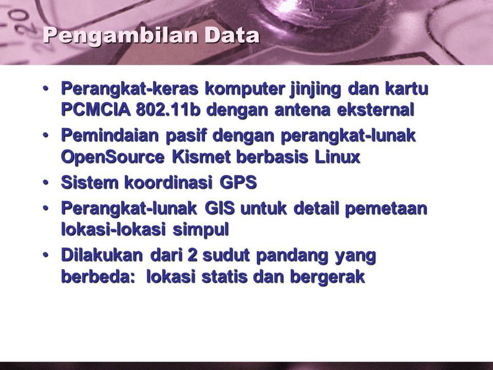 Pengambilan Data Perangkat-keras komputer jinjing dan kartu PCMCIA 802.11b dengan antena eksternalPerangkat-keras komputer jinjing dan kartu PCMCIA 802.11b dengan antena eksternal Pemindaian pasif dengan perangkat-lunak OpenSource Kismet berbasis LinuxPemindaian pasif dengan perangkat-lunak OpenSource Kismet berbasis Linux Sistem koordinasi GPSSistem koordinasi GPS Perangkat-lunak GIS untuk detail pemetaan lokasi-lokasi simpulPerangkat-lunak GIS untuk detail pemetaan lokasi-lokasi simpul Dilakukan dari 2 sudut pandang yang berbeda: lokasi statis dan bergerakDilakukan dari 2 sudut pandang yang berbeda: lokasi statis dan bergerak