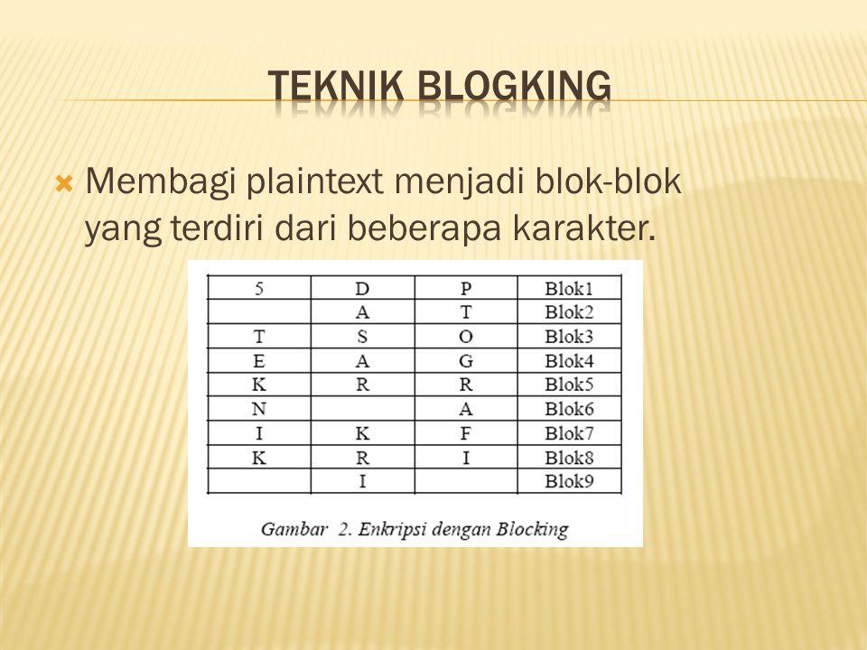  Membagi plaintext menjadi blok-blok yang terdiri dari beberapa karakter.