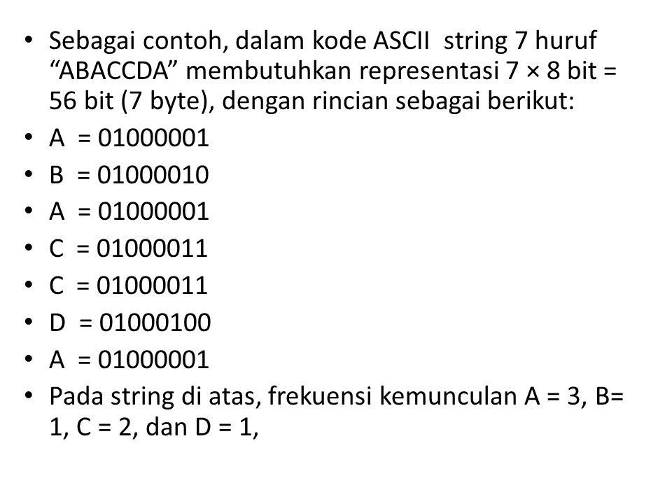 """Sebagai contoh, dalam kode ASCII string 7 huruf """"ABACCDA"""" membutuhkan representasi 7 × 8 bit = 56 bit (7 byte), dengan rincian sebagai berikut: A = 01"""