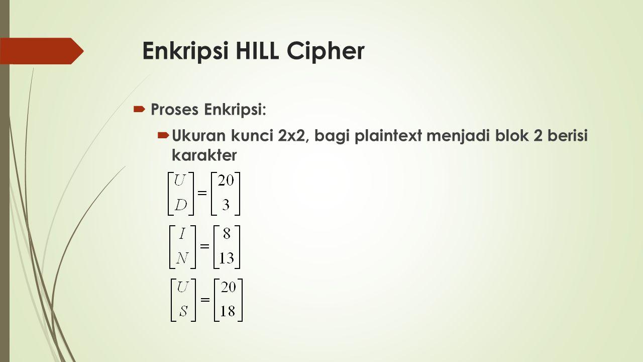 Enkripsi HILL Cipher  Proses Enkripsi:  Ukuran kunci 2x2, bagi plaintext menjadi blok 2 berisi karakter