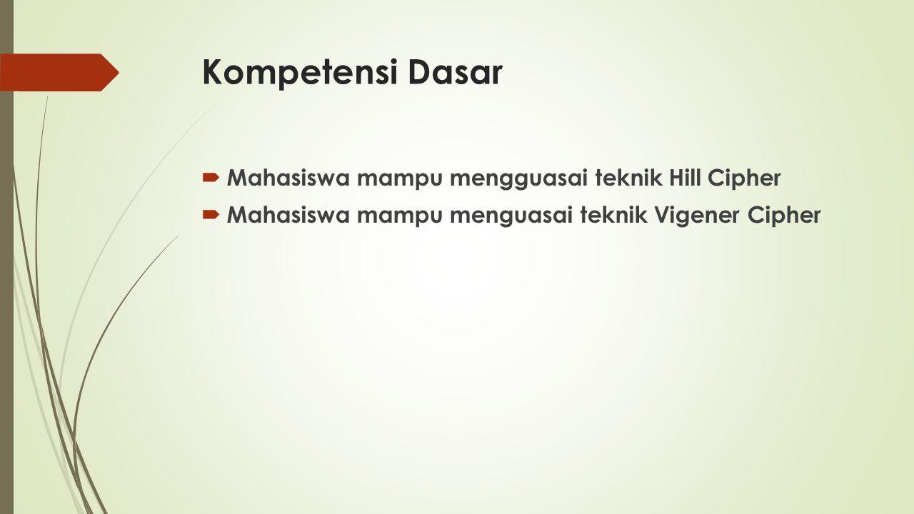 Enkripsi HILL Cipher  Contoh:  Plaintext: UDINUS  Kunci:  Ciphertext: ? ? ?