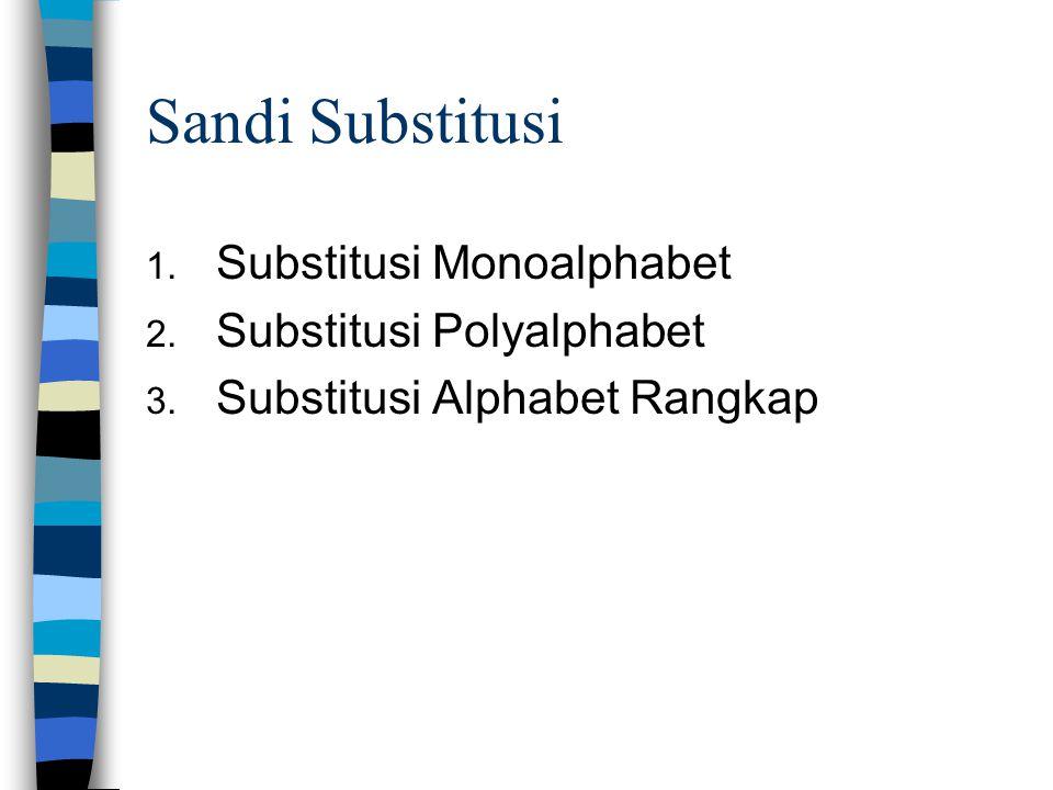 Sandi Substitusi 1.Substitusi Monoalphabet 2. Substitusi Polyalphabet 3.