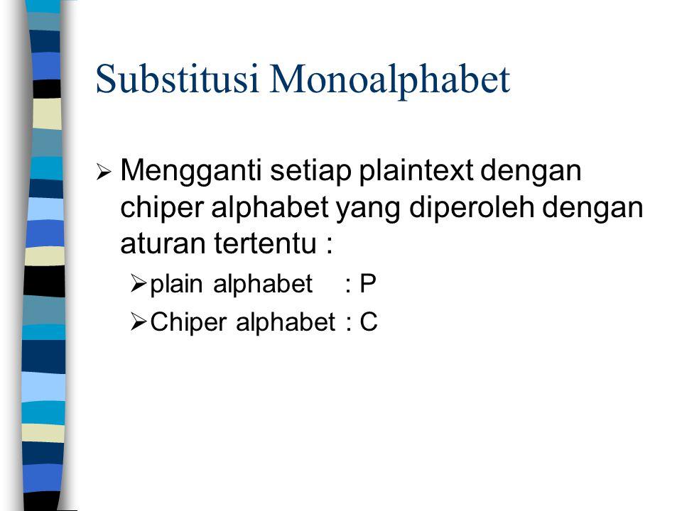 Substitusi Monoalphabet  Mengganti setiap plaintext dengan chiper alphabet yang diperoleh dengan aturan tertentu :  plain alphabet : P  Chiper alphabet : C