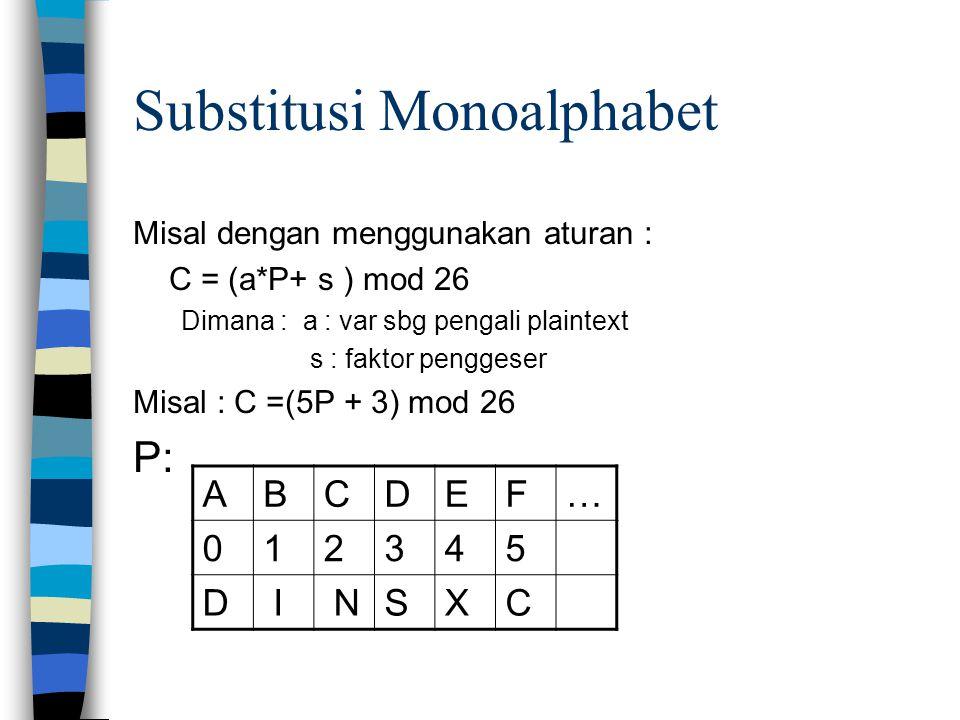 Substitusi Monoalphabet Misal dengan menggunakan aturan : C = (a*P+ s ) mod 26 Dimana : a : var sbg pengali plaintext s : faktor penggeser Misal : C =(5P + 3) mod 26 P: ABCDEF… 012345 D I NSXC