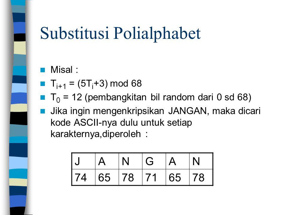 Substitusi Polialphabet Misal : T i+1 = (5T i +3) mod 68 T 0 = 12 (pembangkitan bil random dari 0 sd 68) Jika ingin mengenkripsikan JANGAN, maka dicari kode ASCII-nya dulu untuk setiap karakternya,diperoleh : JANGAN 746578716578