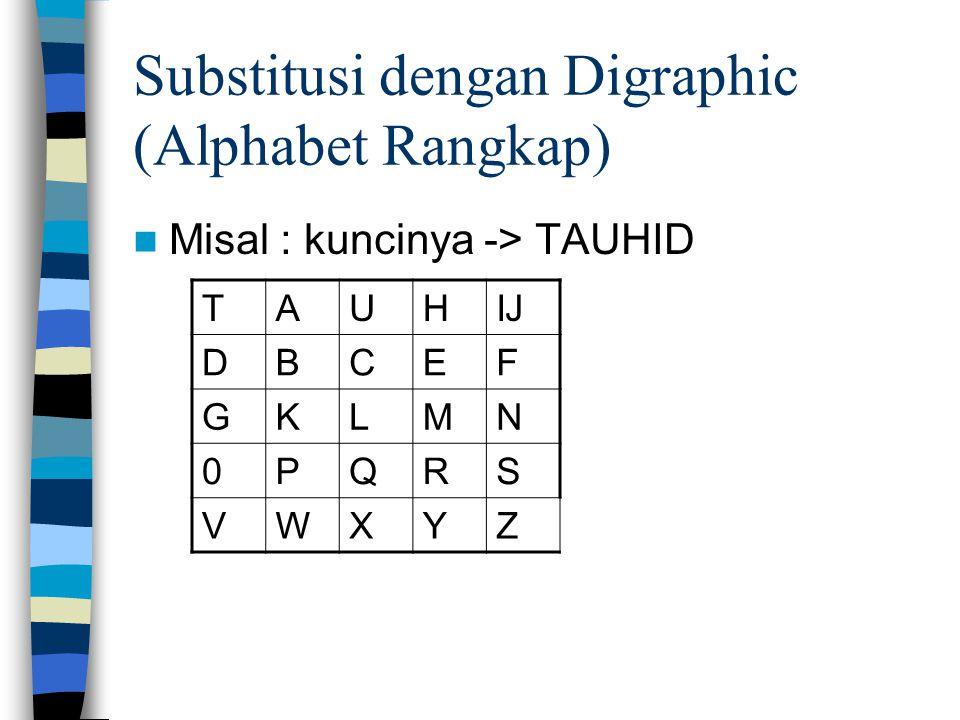Substitusi dengan Digraphic (Alphabet Rangkap) Misal : kuncinya -> TAUHID TAUHIJ DBCEF GKLMN 0PQRS VWXYZ